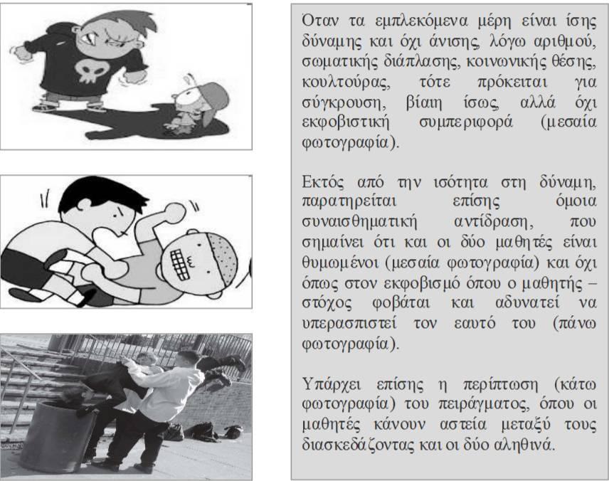 den_einai_sxoliki_via