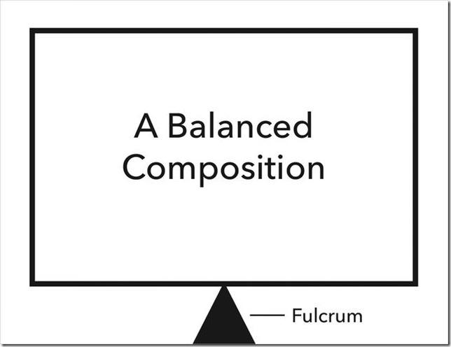 Balanced-composition-diagram