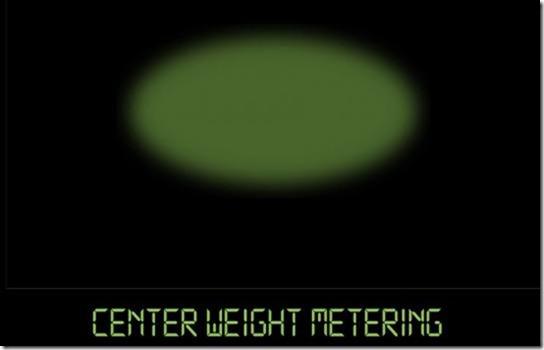 Center-Weight-Area