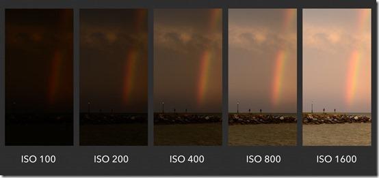 ISO-brightness-chart