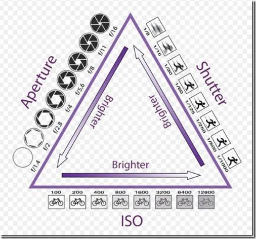 triangle_thumb